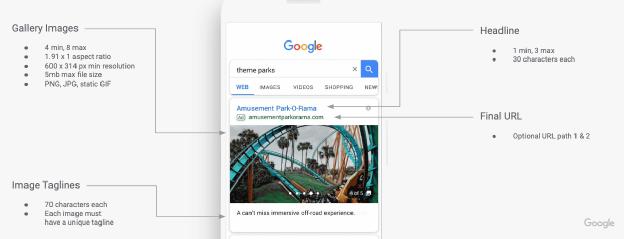 """021做好谷歌广告推广的五大解决方案"""""""
