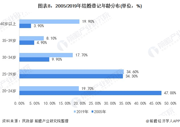 中国人口老龄化现状2021 出生率下降和人口老龄化加速