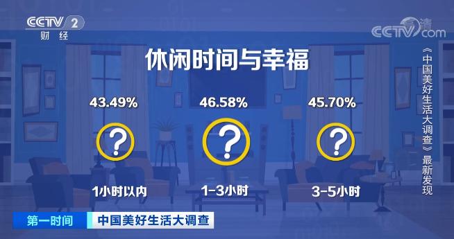 中國十大忙碌城市排名公布:遊民所在石家莊入選
