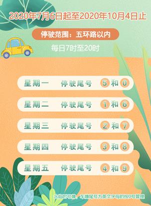 尾号限行北京下周尾号轮换,城区东部和北部交通压力大