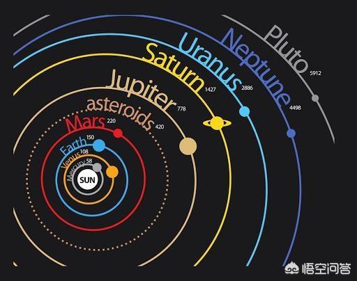 冥王星有多恐怖(水星上看太阳好恐怖)