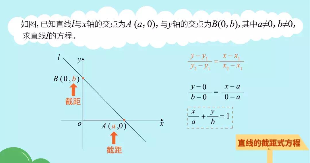 直线的两点式方程(直线的点斜式方程教案)
