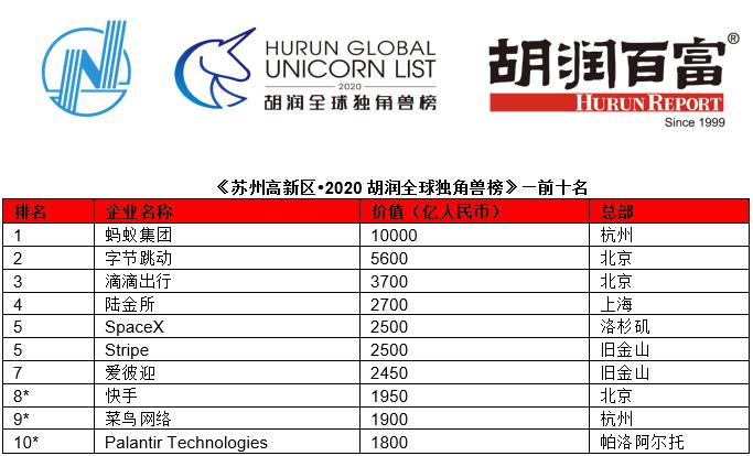 中芯国际正在壮大,与海外差距逐渐减小!张汝京:可以赶上!