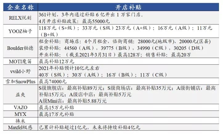 罗永浩站台过的小野电子烟,居然要上市了?