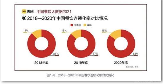 2022北京餐饮食材展览会/调味品展会