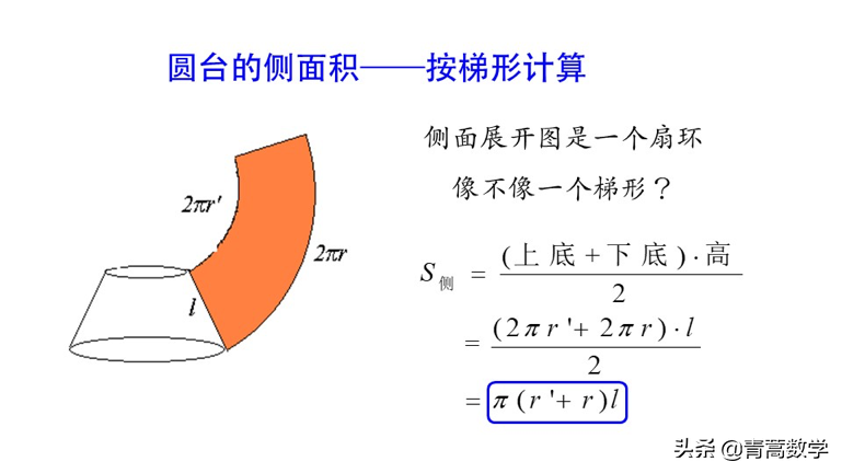 圆台的侧面积是怎么推出来的(圆台侧面积展开图)