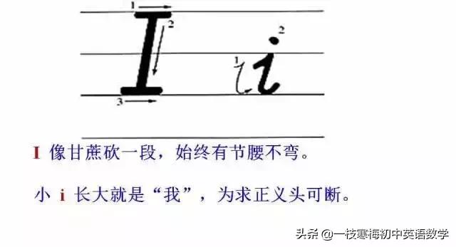"""6个字母顺口溜(幼儿园26个拼音字母表)"""""""