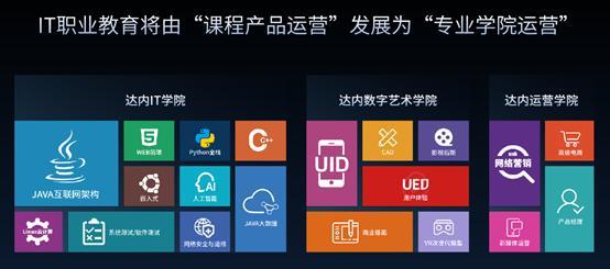 达内教育高级运营副总裁孙莹:重构中国IT职业教育新格局