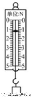弹簧测力计的使用方法(弹簧测力计两边都受力)