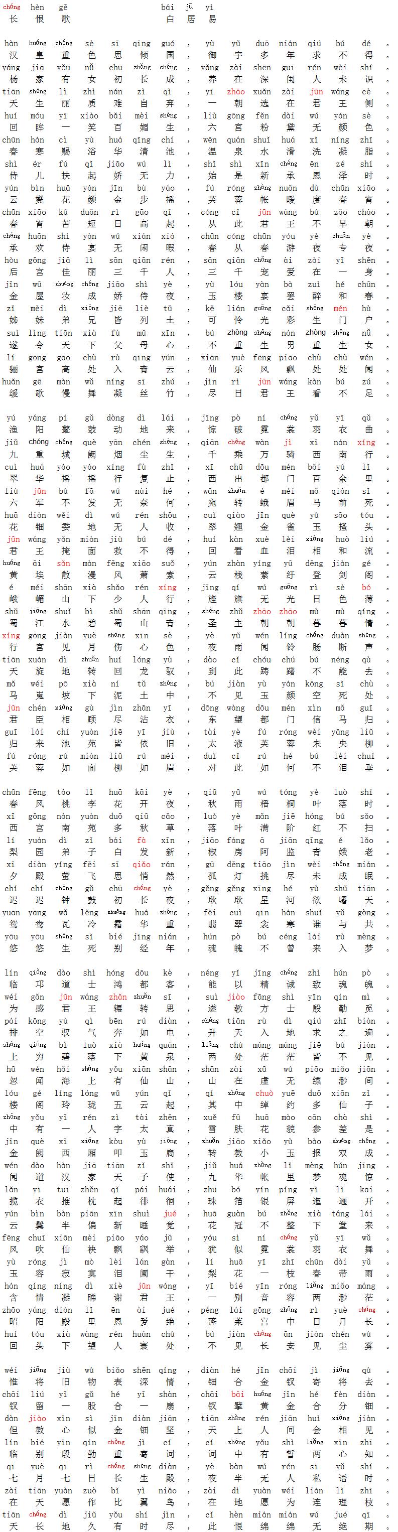 长恨歌原文及翻译(长恨歌谁恨,恨什么,为什么恨)