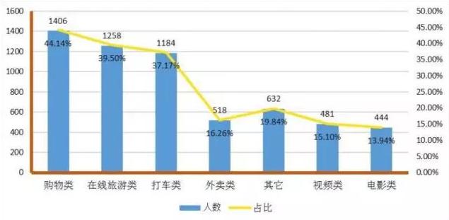 北京市消费者协会 --密码财经