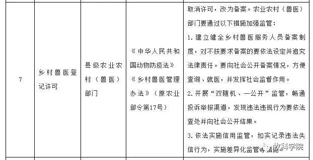 农业农村部:四类人可备案成为乡村兽医,拥有乡村兽医处方权