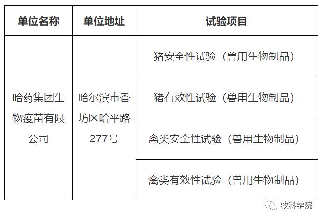 农业农村部畜牧兽医局公布兽药临床试验质量管理规范监督检查结果(第十三批)