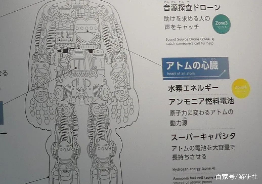 曾是未来机器人标配的核能,正在从日本动漫中消失