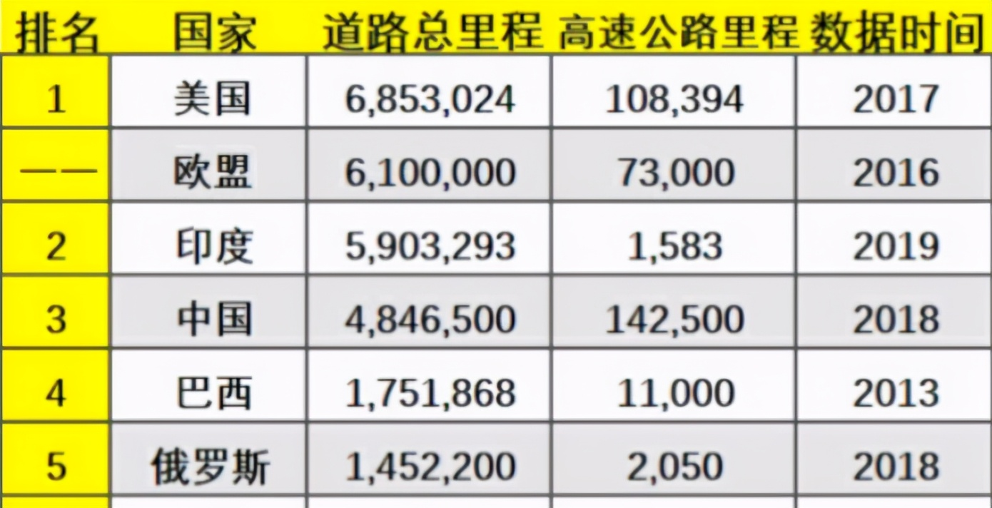 为何电商只在中国火得一塌糊涂?深层次讲,这些条件国外没有