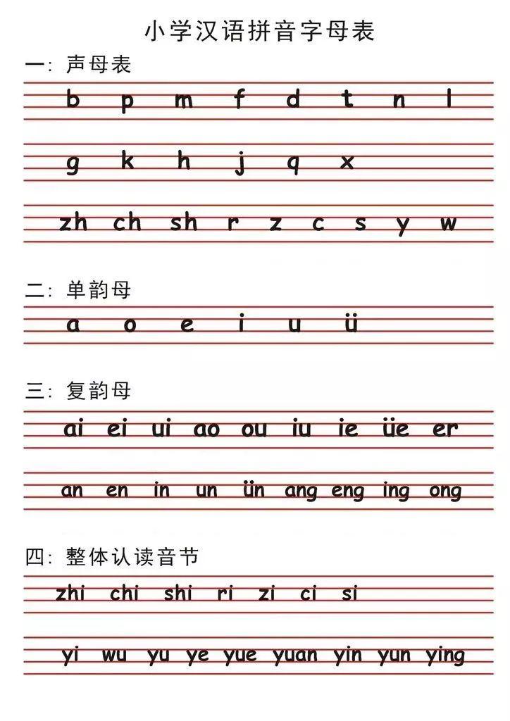拼音拼读规则顺口溜(孩子学拼音拼读的窍门)