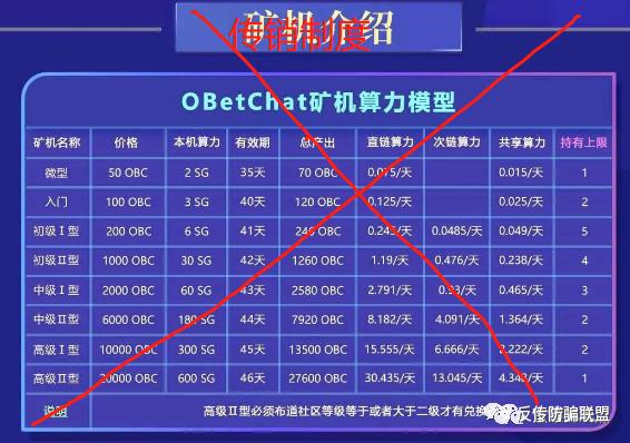 号称60万会员的欧贝链(OBC)涉嫌传销,风险非常大第6张