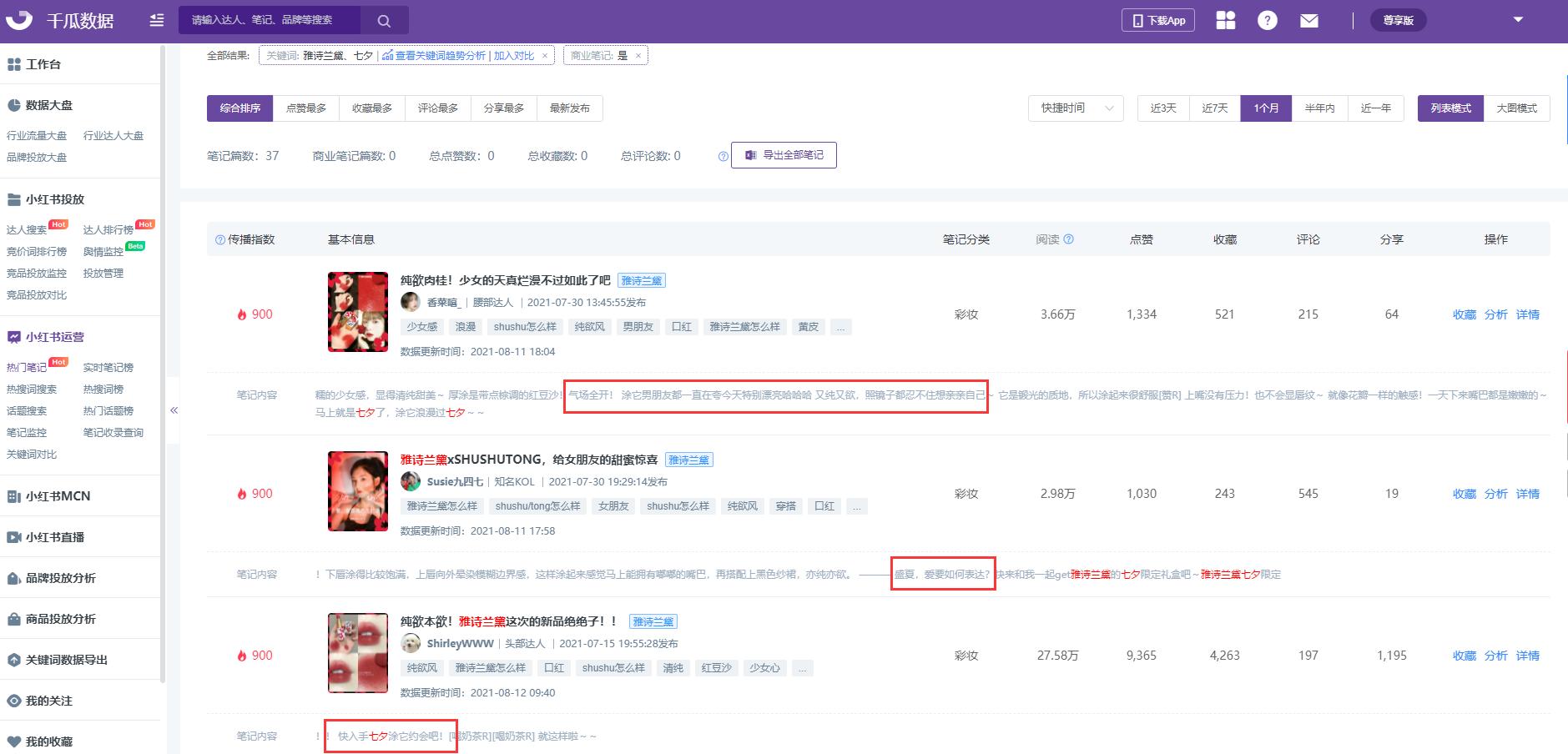 七夕小红书投放数据!品牌营销洞察