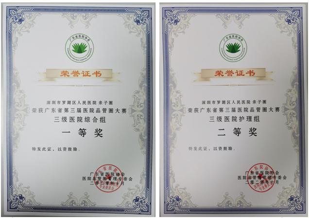 深圳市罗湖区人民医院新生儿科「亲子圈」在「第八届全国医院品管圈大赛」中喜获佳绩