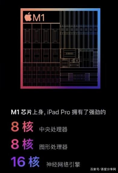 搭载m1芯片的iPad Pro优缺点有哪些?iPad Pro 2021值得入手吗?