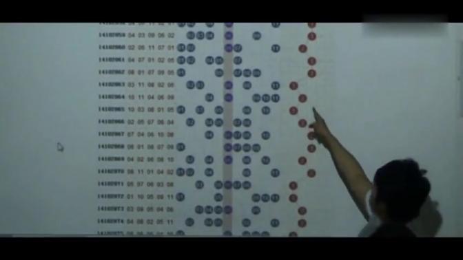 体彩11选5选号技巧十一选五开奖结果走势规律复式万能5码(91)