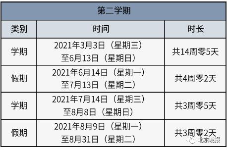 中小学|校历公布!北京中小学明起分批错峰开学,寒暑假时间也定了
