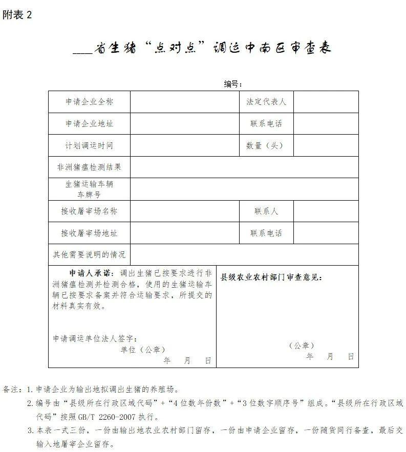中南区生猪调运管理办法(附中南区动物及动物产品指定通道检查站名单)