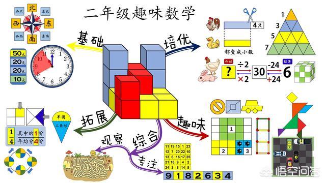 九九乘法表口诀(1一9的乘法口诀表)