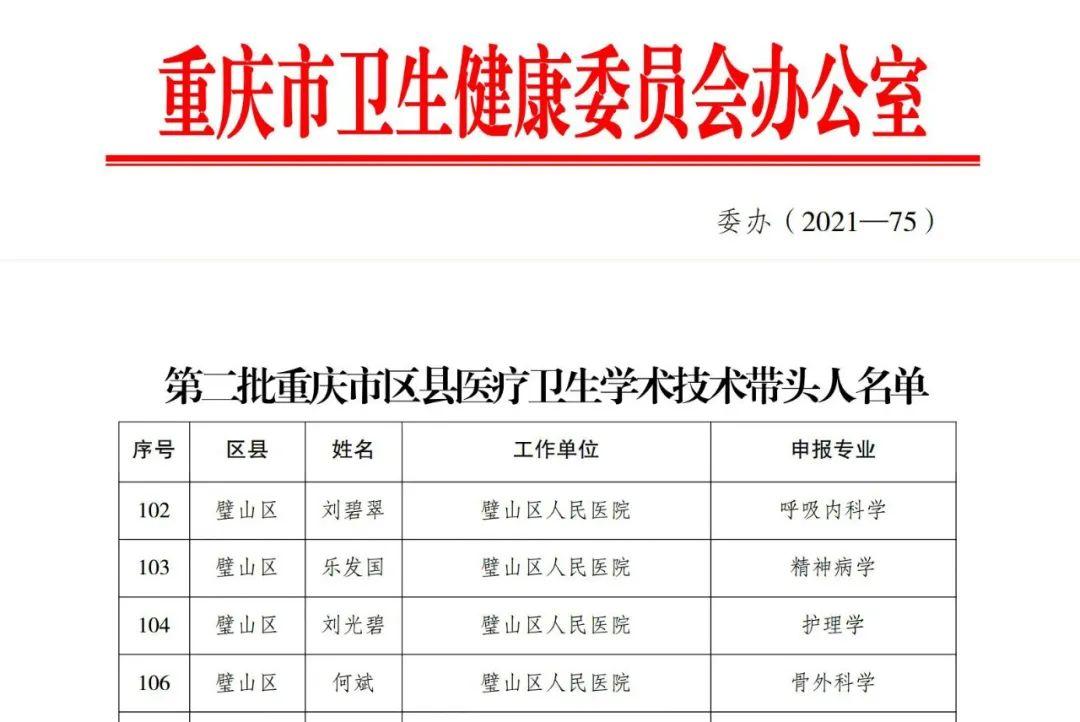 璧山区人民医院 4 名专家被评为「重庆市区县医疗卫生学术技术带头人」