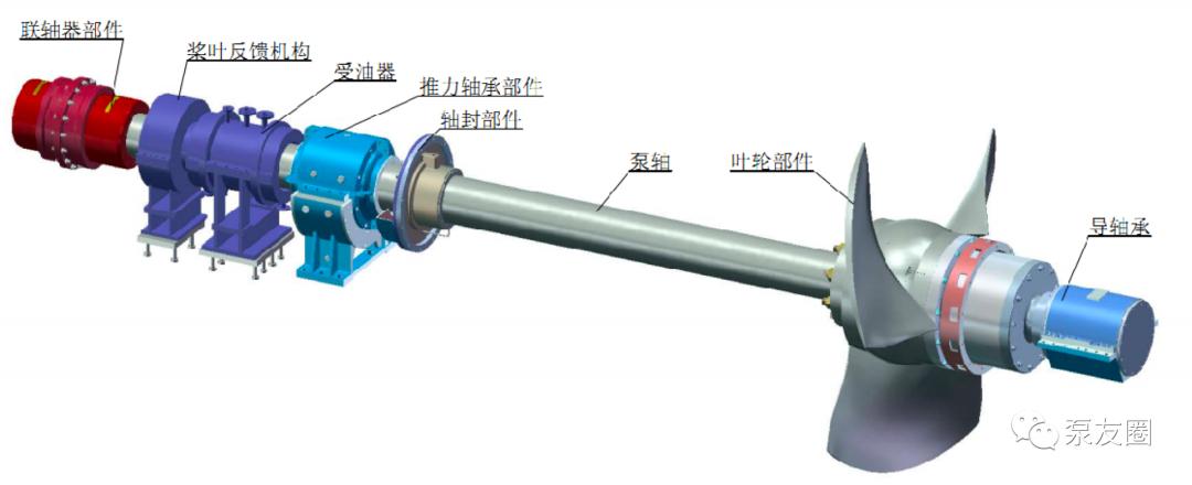 巴氏合金轴瓦温度_新型大型液压全调节竖井贯流泵的开发及工程应用 - 泵友圈_官方 ...