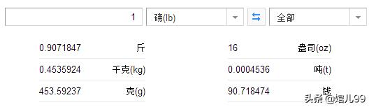 一斤等於多少磅(一磅等於多少克)