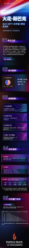 Huohua•Spark【火花•斯巴克】,随机空投价值100USDT的代币给150位用户