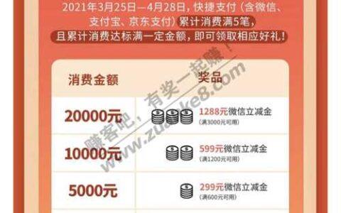 宁波银行刷2万给1288立减金
