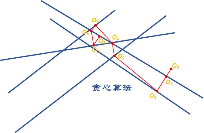 八大算法思想之6-玩转力扣