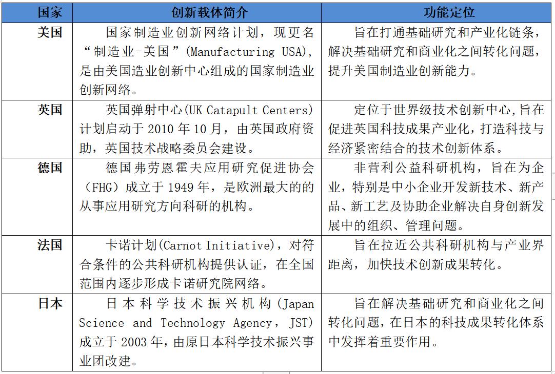 数据截至2021年8月来源:赛迪智库整理