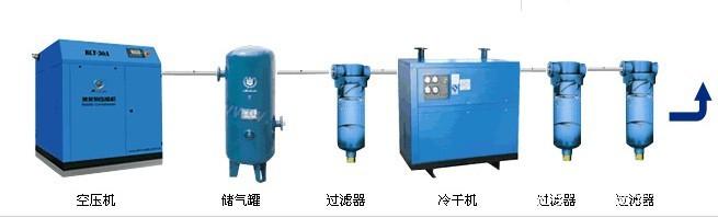 光纤激光切割机的气体联接教程