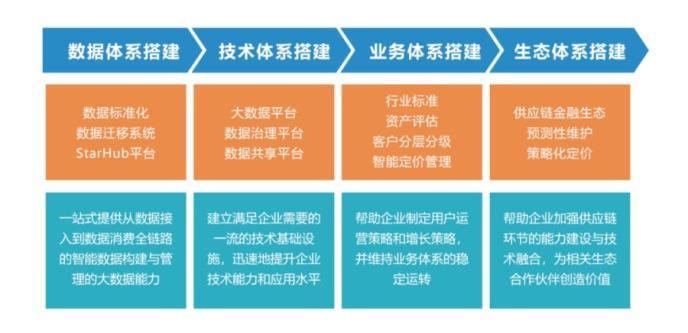 中国数字经济释放红利 金电联行为企业打造竞争新优势