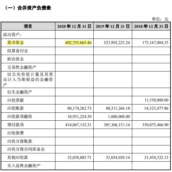 酒仙网负债率七成,11亿融资全烧光,坑完投资人再来坑股民?