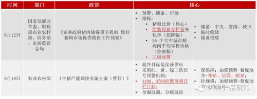 【城投评价】生猪:股市熊城区的股票涨停