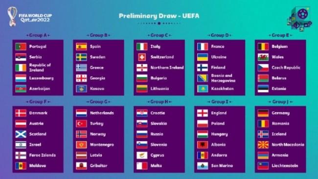 世界杯欧洲区预选赛分组