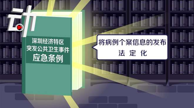 北京市突发公共卫生事件应急条例