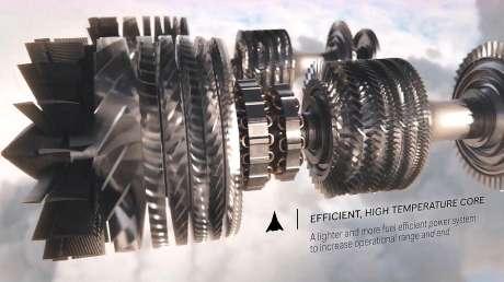 看看罗罗发动机的历史和未来规划,中国发动机也要加油了