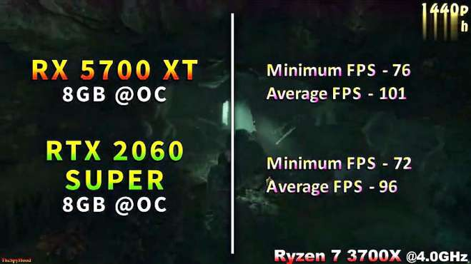 5700XT与2060S在游戏中哪个性能表现更好呢