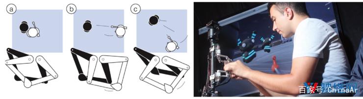 DualPanto为视力障碍患者提供VR世界触觉反馈 AR资讯 第4张