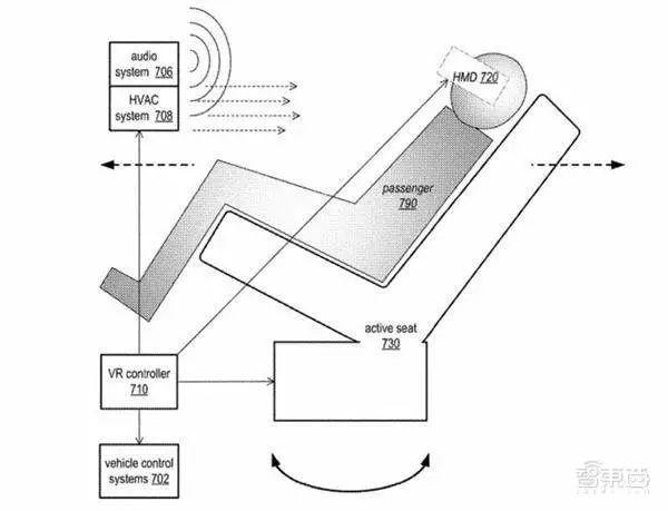 苹果AR头显研发发展秘史盘点 暗中收购大量公司 AR资讯 第8张