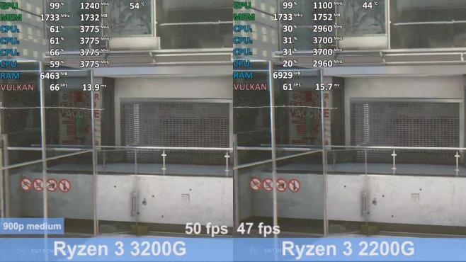 测试锐龙3 3200G 对比锐龙 3 2200G Vega8核芯显卡在8个游戏里的具体表现