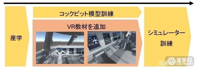 VR/AR一周大事件第一期:微信開始布局AR AR資訊 第17張