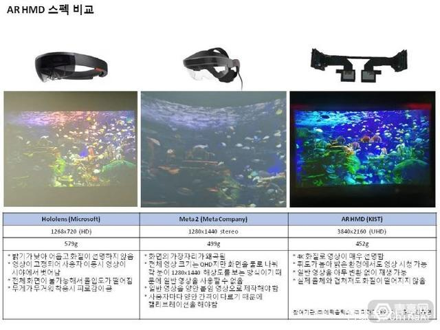 世界首次!韩国首款AR/VR头显4K显示方案诞生 AR资讯 第2张