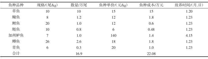 福鼎区域软件开发【秦屿吧】