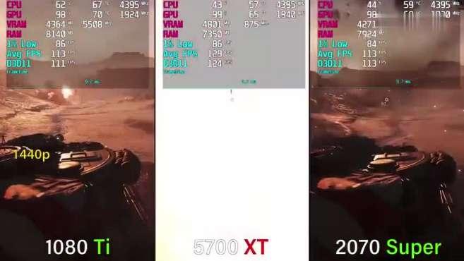 5700XT VS 1080TI VS 2070S 游戏对比实测